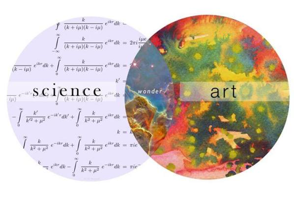 Scienceart